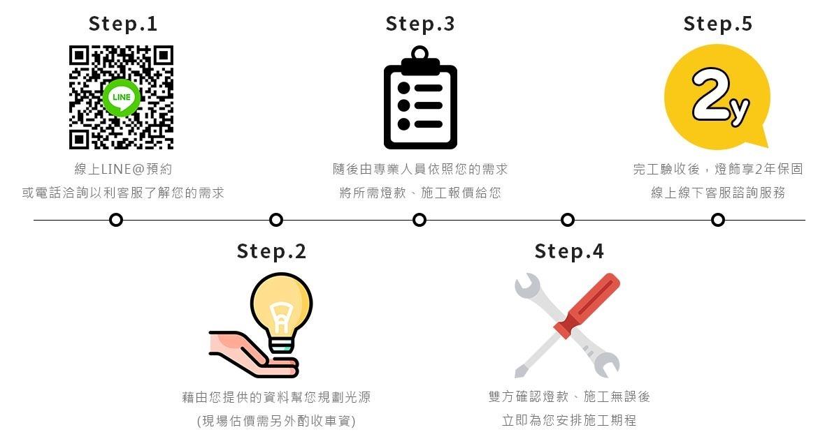 鴻銓燈飾服務流程
